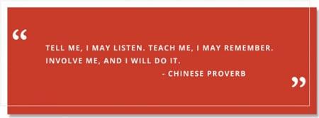 chineseproverbforblog